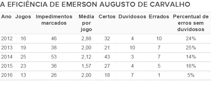 eficiencia_de_emerson_augusto_de_carvalho_iljvhu9
