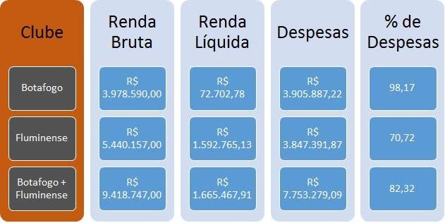 cariocas-renda