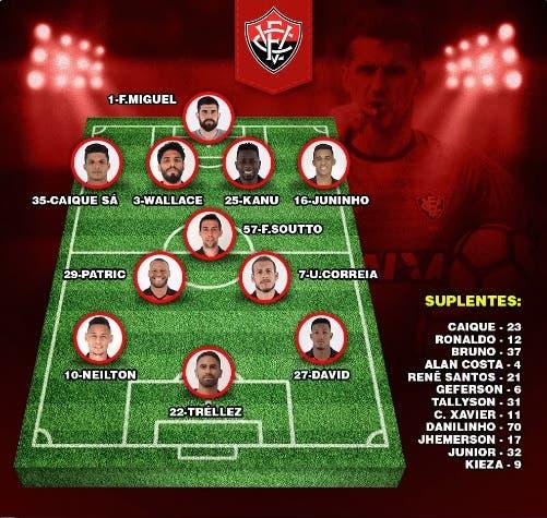 93c72ae54c7d6 A assessoria de imprensa do Vitória divulgou a escalação do time que  enfrenta o Fluminense. O duelo será neste domingo