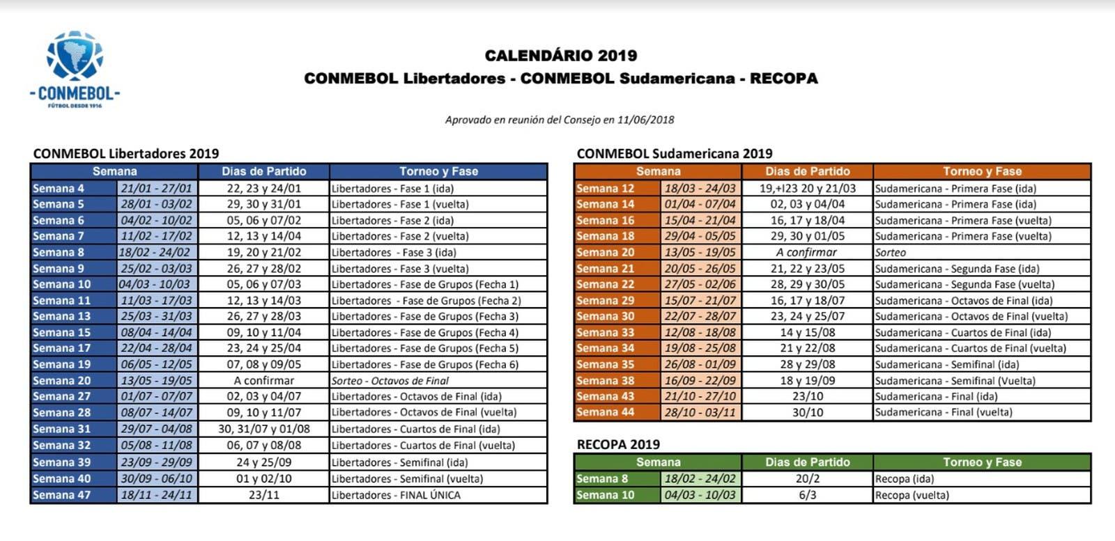 Atenção Tricolores Conmebol Divulga Calendário Da Libertadores De 2019 Netflu
