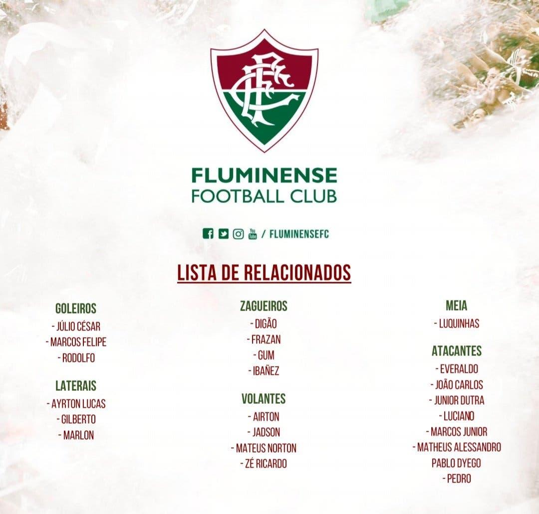 Fluminense divulga lista de relacionados com novidades  aed8e4fc647e1
