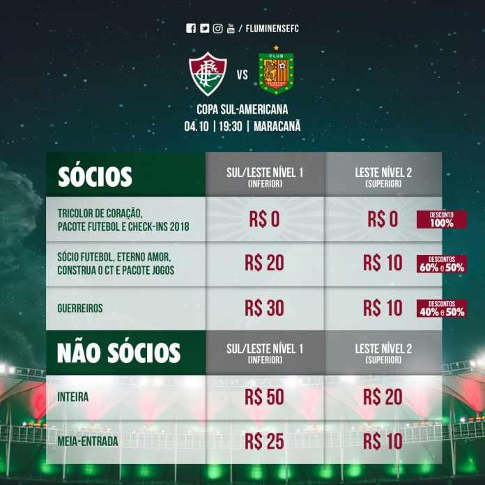 O Fluminense enfrenta o Deportivo Cuenca 3e3d043e91099